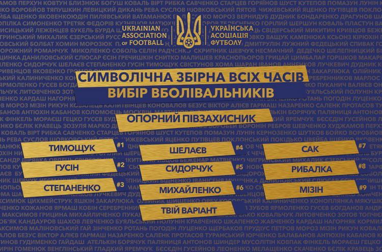 Ukraine all-time team: choose a defensive midfielder!
