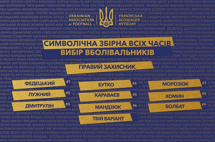 Ukraine all-time team: choose right back!