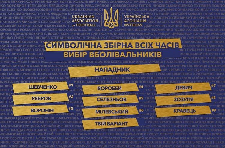 GOAT team of Ukraine: choose a forward!