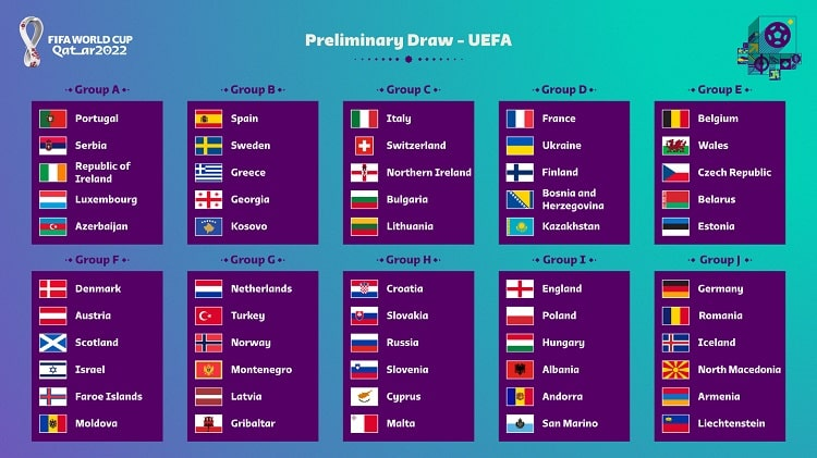 World Cup 2022 Group D Calendar The National Team Of Ukraine Will Start A Qualifying Tournament On The Field Of The Current World Champion In France Official Site Of The Ukrainian Football