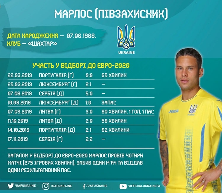 Players of the national team of Ukraine in the Euro 2020 qualifying: Marlos