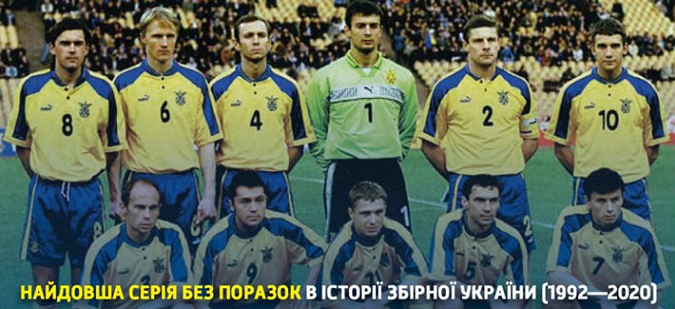 National team profile: the historical longest streak without defeats