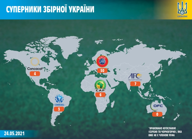 The team of Bahrain became the 70th rival of the national team of Ukraine in all history (1992-2021)